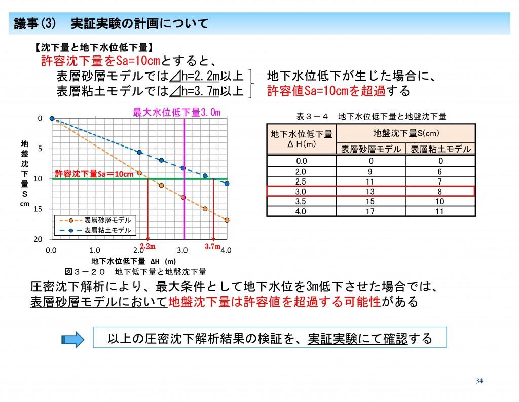 (資料1)第3回熊本市液状化対策技術検討委員会説明資料2